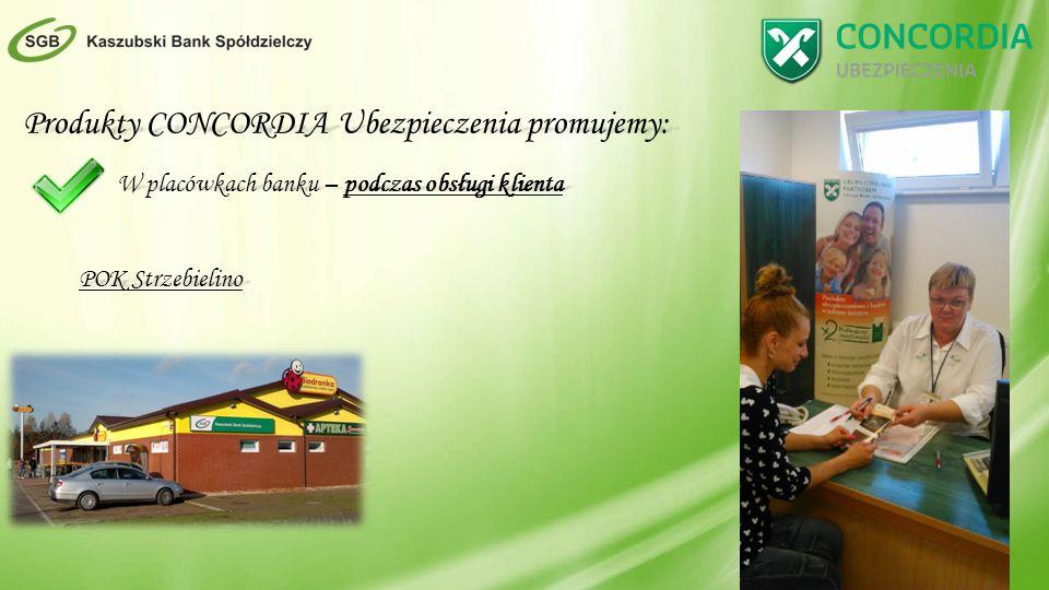 Produkty CONCORDIA Ubezpieczenia promujemy: W placówkach banku – podczas obsługi klienta POK Strzebielino