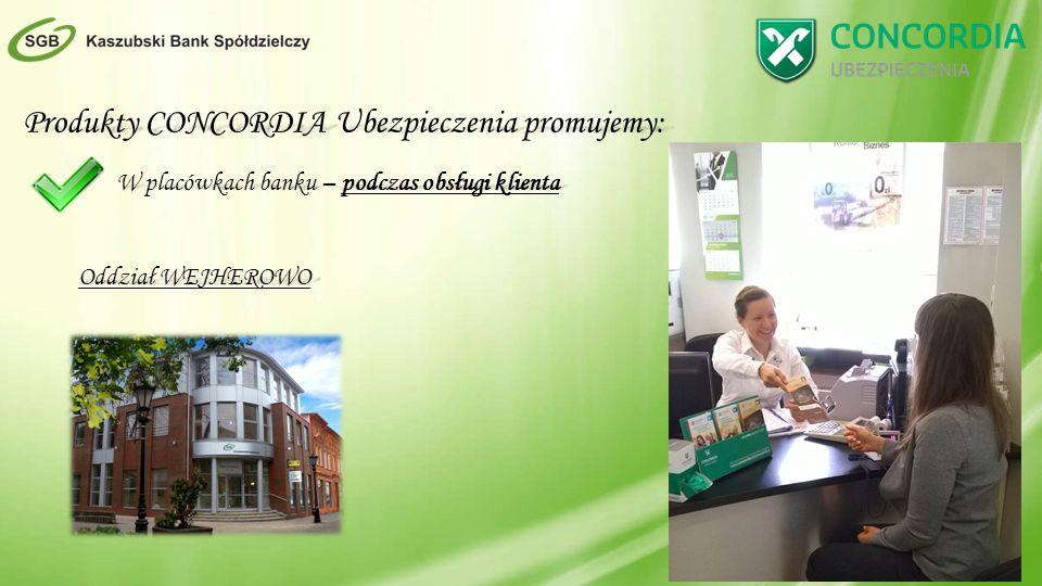 Produkty CONCORDIA Ubezpieczenia promujemy: W placówkach banku – podczas obsługi klienta Oddział WEJHEROWO