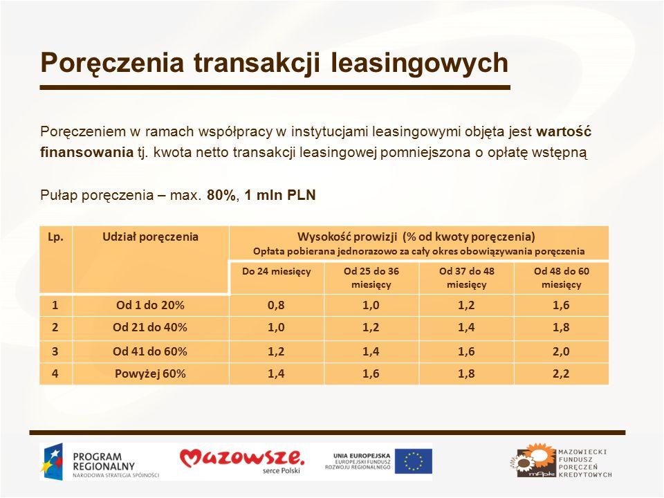 Poręczenia transakcji leasingowych Poręczeniem w ramach współpracy w instytucjami leasingowymi objęta jest wartość finansowania tj.