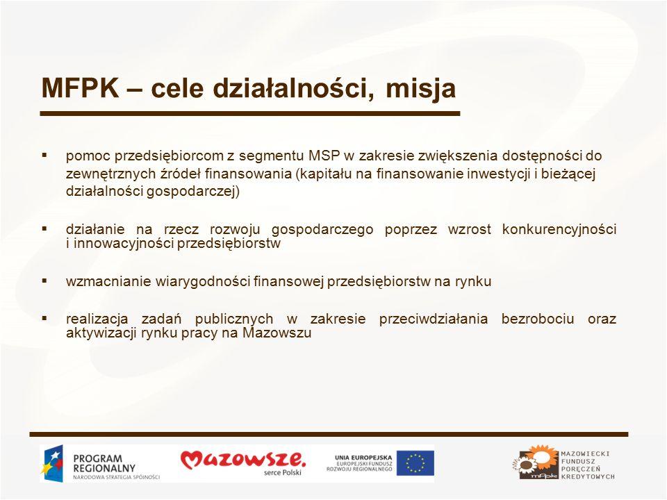 MFPK – cele działalności, misja  pomoc przedsiębiorcom z segmentu MSP w zakresie zwiększenia dostępności do zewnętrznych źródeł finansowania (kapitału na finansowanie inwestycji i bieżącej działalności gospodarczej)  działanie na rzecz rozwoju gospodarczego poprzez wzrost konkurencyjności i innowacyjności przedsiębiorstw  wzmacnianie wiarygodności finansowej przedsiębiorstw na rynku  realizacja zadań publicznych w zakresie przeciwdziałania bezrobociu oraz aktywizacji rynku pracy na Mazowszu