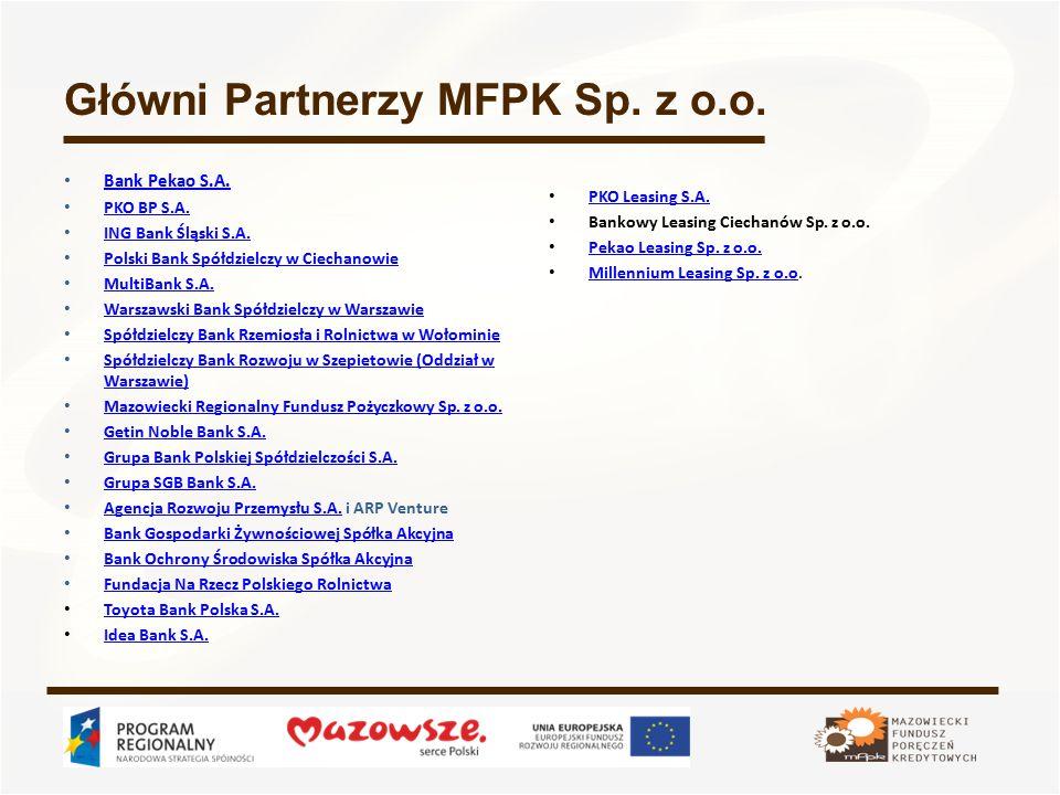Beneficjenci funduszu Przedsiębiorcy prowadzący działalność na terenie Mazowsza (siedziba rejestrowa - również filie/oddziały) Brak minimalnego okresu prowadzenia działalności (również firmy nowo powstałe) Klienci MFPK Kwalifikacja przedsiębiorcy do segmentu MSP Kryteria dodatkowe