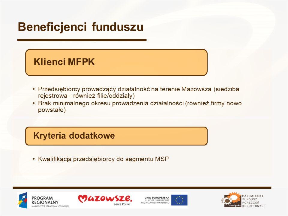 Kwalifikacja MSP (rozporządzenie Komisji Europejskiej (UE) nr 651/2014 z dnia 17.06.2014r.