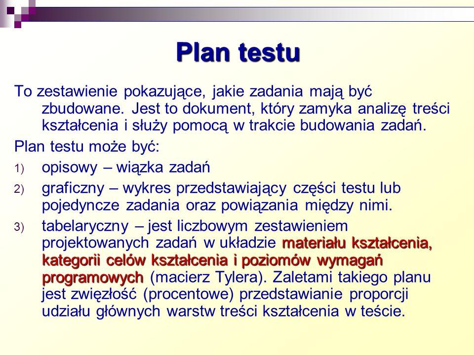 Plan testu To zestawienie pokazujące, jakie zadania mają być zbudowane. Jest to dokument, który zamyka analizę treści kształcenia i służy pomocą w tra