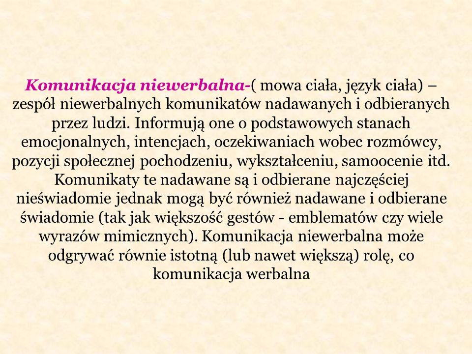 Komunikacja niewerbalna-( mowa ciała, język ciała) – zespół niewerbalnych komunikatów nadawanych i odbieranych przez ludzi. Informują one o podstawowy