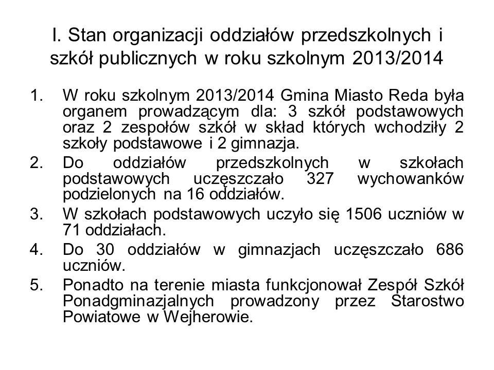 I. Stan organizacji oddziałów przedszkolnych i szkół publicznych w roku szkolnym 2013/2014 1.W roku szkolnym 2013/2014 Gmina Miasto Reda była organem