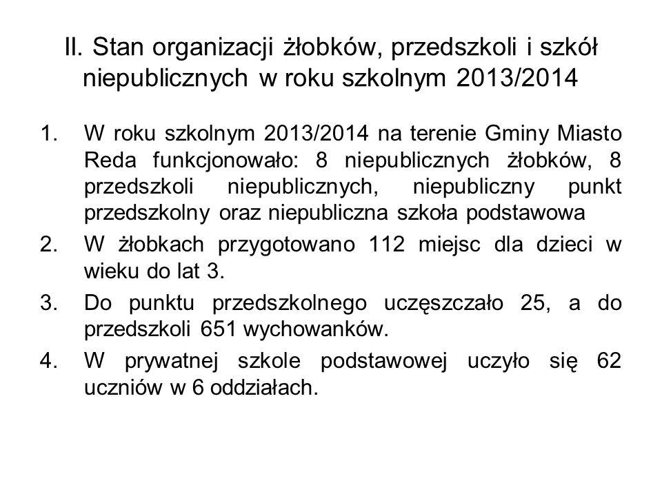 II. Stan organizacji żłobków, przedszkoli i szkół niepublicznych w roku szkolnym 2013/2014 1.W roku szkolnym 2013/2014 na terenie Gminy Miasto Reda fu