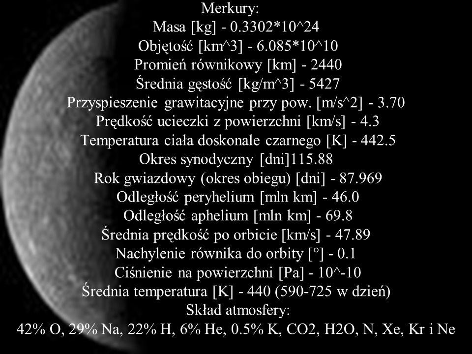 Merkury: Znajduje się najbliżej Słońca (śr.odl.