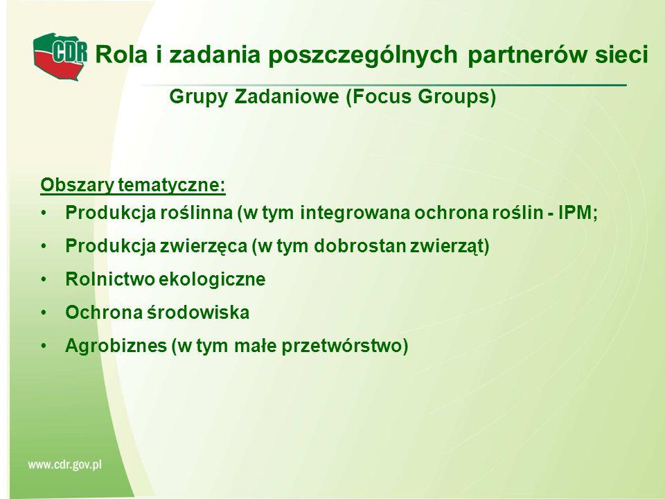 Grupy Zadaniowe (Focus Groups) Obszary tematyczne: Produkcja roślinna (w tym integrowana ochrona roślin - IPM; Produkcja zwierzęca (w tym dobrostan zwierząt) Rolnictwo ekologiczne Ochrona środowiska Agrobiznes (w tym małe przetwórstwo) Rola i zadania poszczególnych partnerów sieci