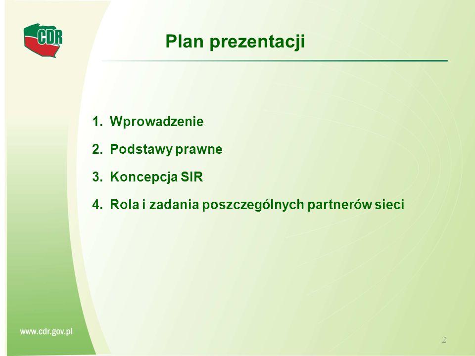 Zadania CDR (KPSIR) Identyfikacja partnerów krajowych i zagranicznych oraz nawiązanie współpracy z tymi partnerami Identyfikacja potrzeb i problemów zgłaszanych przez współuczestników SIR oraz przekazywanie ich do Sekretariatu Centralnego (SC) KSOW Opracowanie we współpracy z jednostką centralną zasad i kryteriów oceny projektów związanych z SIR, stosowanych przy wyborze projektów zgłaszanych do realizacji w ramach dwuletnich planów operacyjnych Udział w Grupie Roboczej KSOW, Grupie Tematycznej oraz Grupach Zadaniowych Ułatwianie tworzenia sieci kontaktów SIR poprzez prowadzenie działań aktywizujących, upowszechnianie wiedzy tematycznej i analitycznej pomiędzy interesariuszami uczestniczącymi w sieci Rola i zadania poszczególnych partnerów sieci
