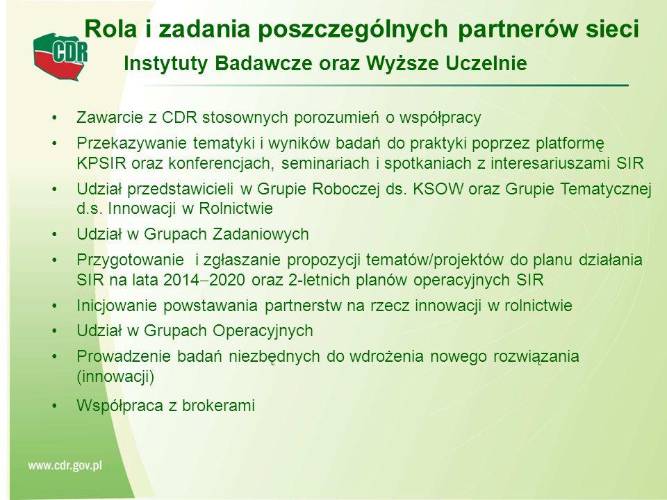 Zawarcie z CDR stosownych porozumień o współpracy Przekazywanie tematyki i wyników badań do praktyki poprzez platformę KPSIR oraz konferencjach, seminariach i spotkaniach z interesariuszami SIR Udział przedstawicieli w Grupie Roboczej ds.