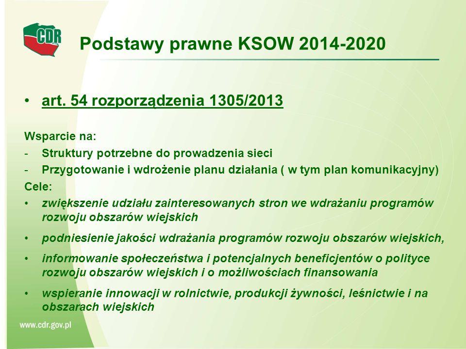 Zadania CDR (KPSIR) cd.