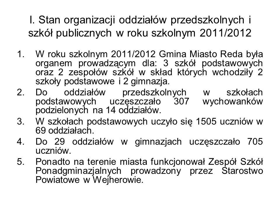 I. Stan organizacji oddziałów przedszkolnych i szkół publicznych w roku szkolnym 2011/2012 1.W roku szkolnym 2011/2012 Gmina Miasto Reda była organem