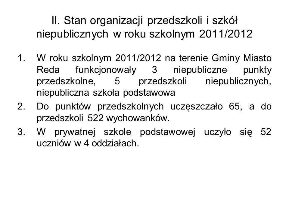 II. Stan organizacji przedszkoli i szkół niepublicznych w roku szkolnym 2011/2012 1.W roku szkolnym 2011/2012 na terenie Gminy Miasto Reda funkcjonowa