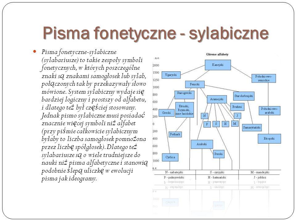 Pisma fonetyczne - sylabiczne Pisma fonetyczne-sylabiczne (sylabariusze) to takie zespoły symboli fonetycznych, w których poszczególne znaki s ą znaka