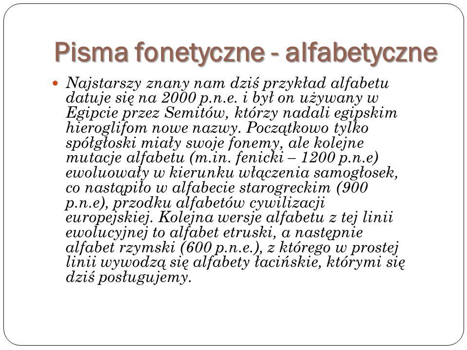 Pisma fonetyczne - alfabetyczne Najstarszy znany nam dziś przykład alfabetu datuje się na 2000 p.n.e. i był on używany w Egipcie przez Semitów, którzy