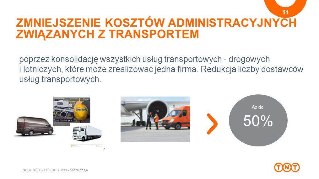 ZMNIEJSZENIE KOSZTÓW ADMINISTRACYJNYCH ZWIĄZANYCH Z TRANSPORTEM INBOUND TO PRODUCTION - nasza pasja 11 50% Aż do poprzez konsolidację wszystkich usług transportowych - drogowych i lotniczych, które może zrealizować jedna firma.