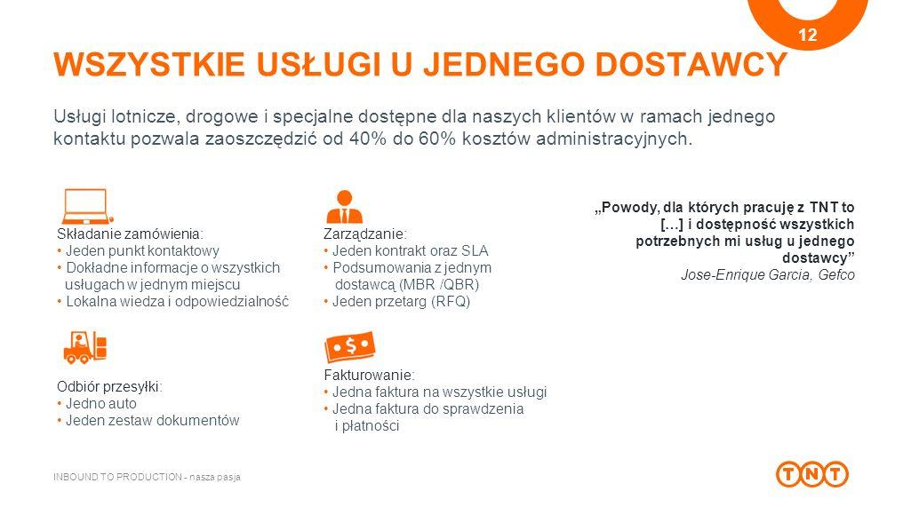 WSZYSTKIE USŁUGI U JEDNEGO DOSTAWCY 12 Usługi lotnicze, drogowe i specjalne dostępne dla naszych klientów w ramach jednego kontaktu pozwala zaoszczędzić od 40% do 60% kosztów administracyjnych.