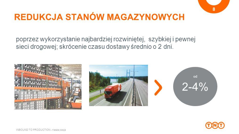 8 2-4% od poprzez wykorzystanie najbardziej rozwiniętej, szybkiej i pewnej sieci drogowej; skrócenie czasu dostawy średnio o 2 dni.