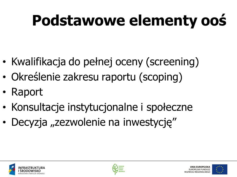 Podstawowe elementy ooś Kwalifikacja do pełnej oceny (screening) Określenie zakresu raportu (scoping) Raport Konsultacje instytucjonalne i społeczne D