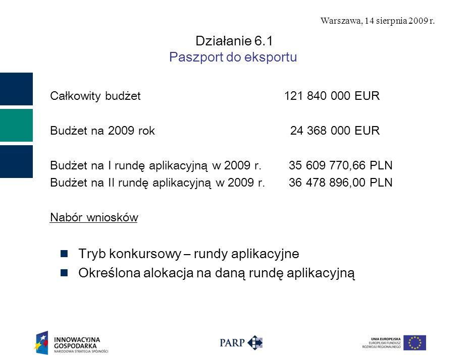Warszawa, 14 sierpnia 2009 r. Działanie 6.1 Paszport do eksportu Całkowity budżet 121 840 000 EUR Budżet na 2009 rok 24 368 000 EUR Budżet na I rundę