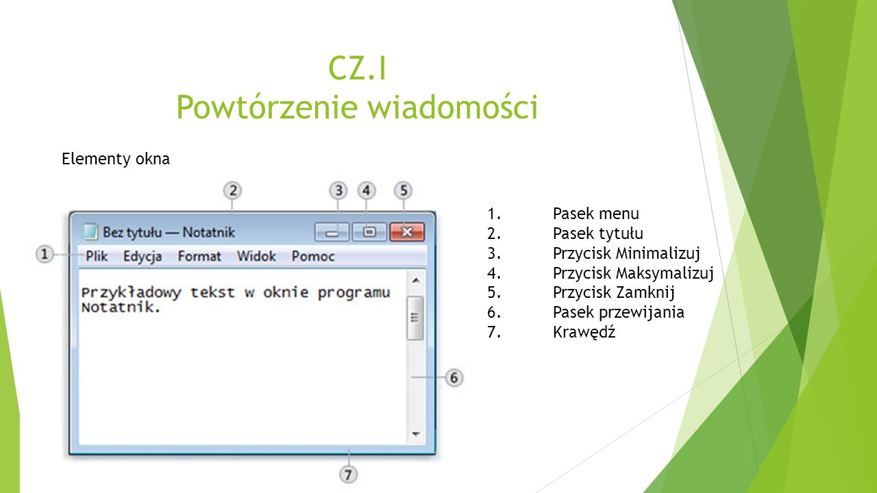 CZ.I Powtórzenie wiadomości Elementy okna 1.Pasek menu 2.Pasek tytułu 3.Przycisk Minimalizuj 4.Przycisk Maksymalizuj 5.Przycisk Zamknij 6.Pasek przewi