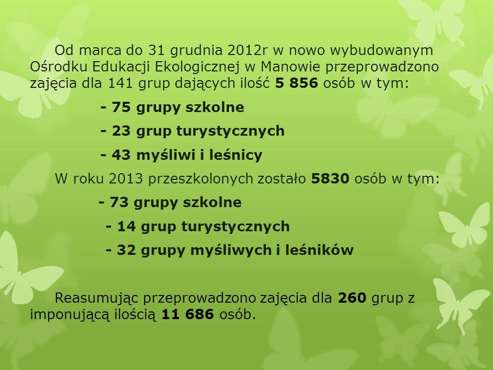 Od marca do 31 grudnia 2012r w nowo wybudowanym Ośrodku Edukacji Ekologicznej w Manowie przeprowadzono zajęcia dla 141 grup dających ilość 5 856 osób w tym: - 75 grupy szkolne - 23 grup turystycznych - 43 myśliwi i leśnicy W roku 2013 przeszkolonych zostało 5830 osób w tym: - 73 grupy szkolne - 14 grup turystycznych - 32 grupy myśliwych i leśników Reasumując przeprowadzono zajęcia dla 260 grup z imponującą ilością 11 686 osób.