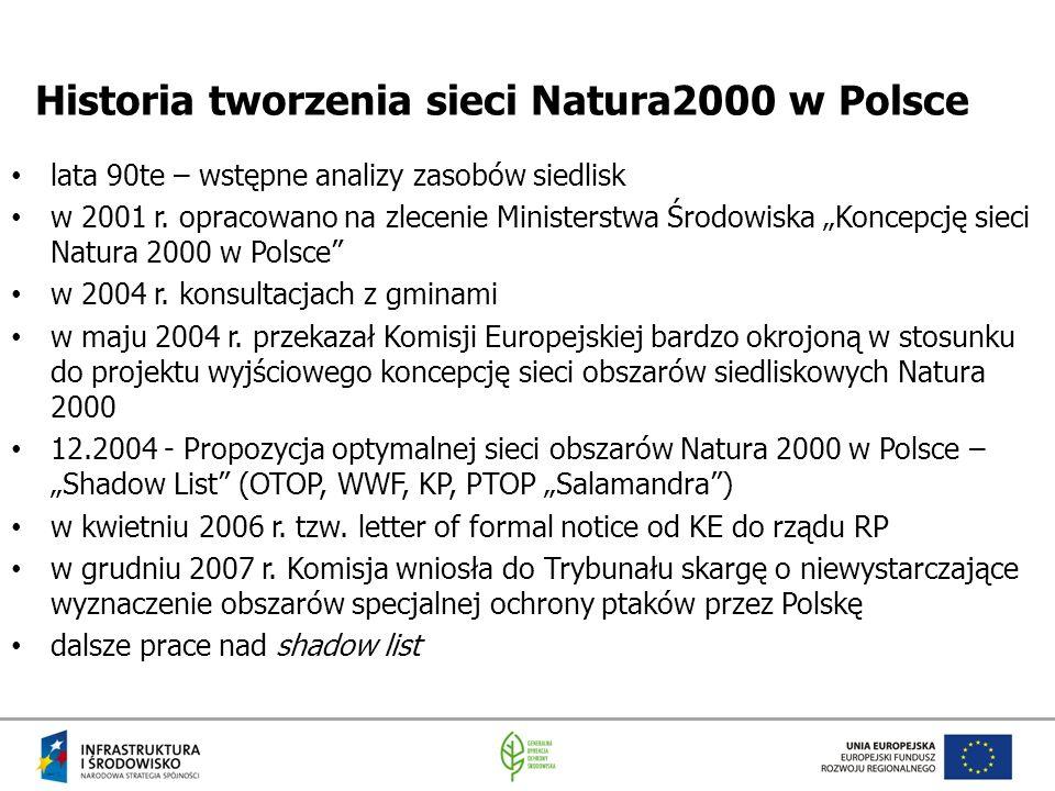 """Historia tworzenia sieci Natura2000 w Polsce lata 90te – wstępne analizy zasobów siedlisk w 2001 r. opracowano na zlecenie Ministerstwa Środowiska """"Ko"""
