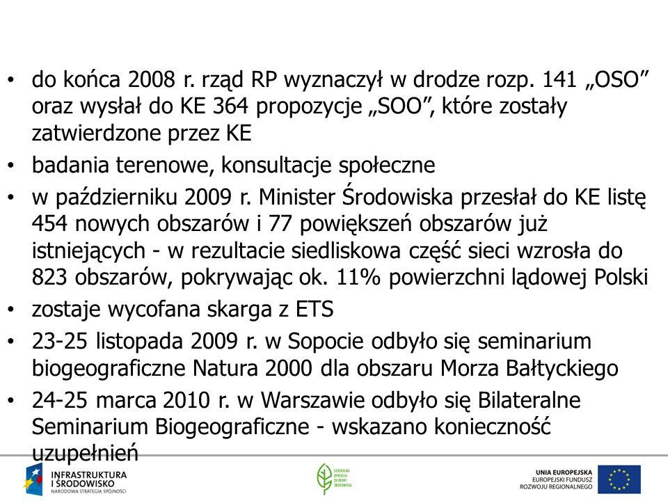"""do końca 2008 r. rząd RP wyznaczył w drodze rozp. 141 """"OSO"""" oraz wysłał do KE 364 propozycje """"SOO"""", które zostały zatwierdzone przez KE badania tereno"""