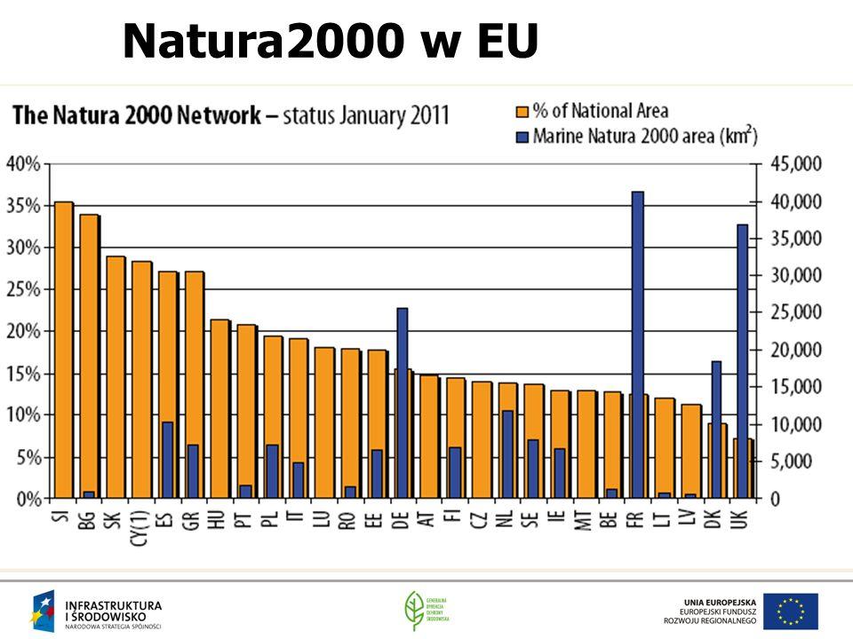 Natura2000 w EU