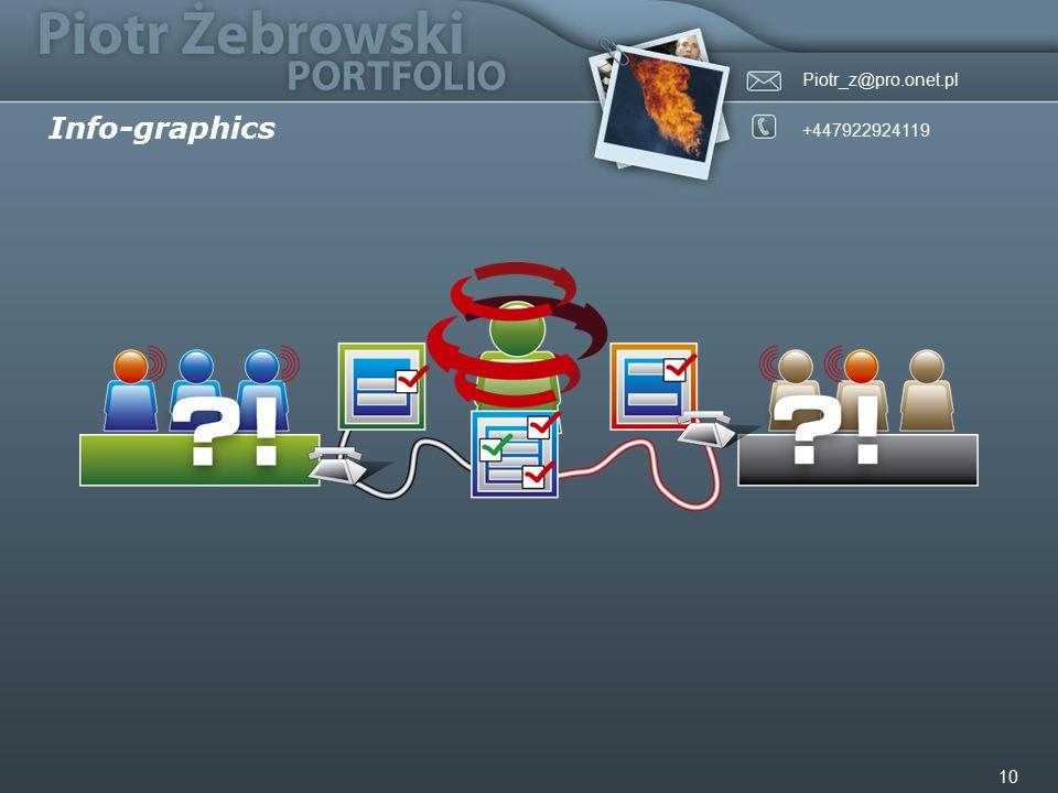 Piotr_z@pro.onet.pl +447922924119 10 Info-graphics