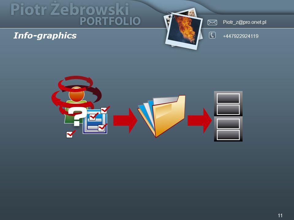 Piotr_z@pro.onet.pl +447922924119 11 Info-graphics