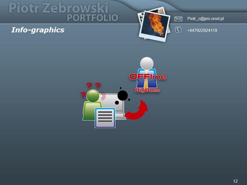 Piotr_z@pro.onet.pl +447922924119 12 Info-graphics