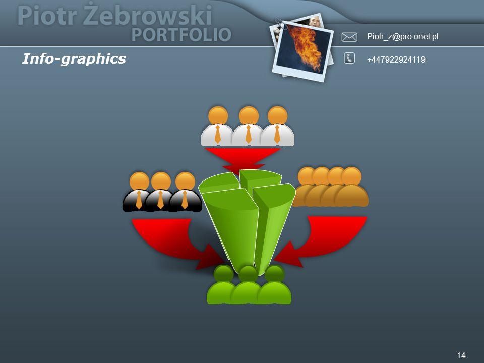 Piotr_z@pro.onet.pl +447922924119 14 Info-graphics