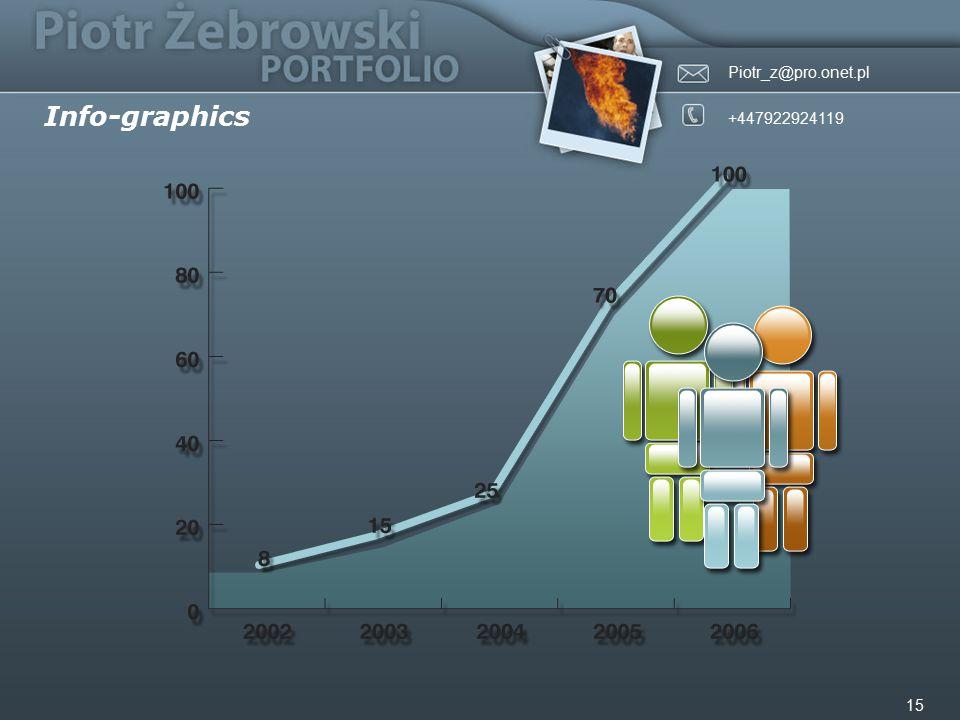 Piotr_z@pro.onet.pl +447922924119 15 Info-graphics