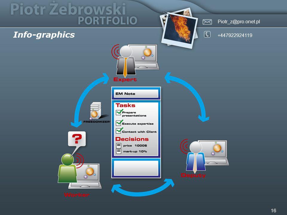 Piotr_z@pro.onet.pl +447922924119 16 Info-graphics