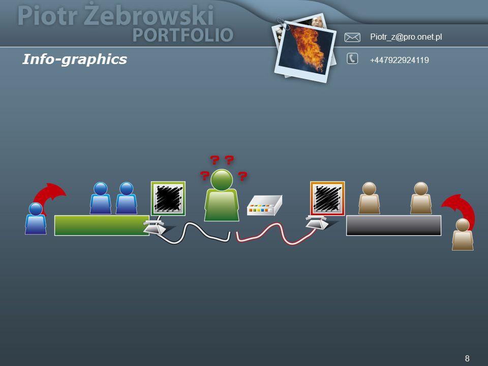 Piotr_z@pro.onet.pl +447922924119 8 Info-graphics