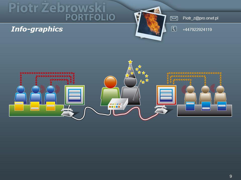 Piotr_z@pro.onet.pl +447922924119 9 Info-graphics