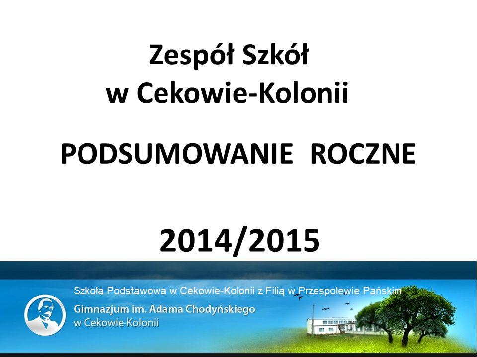 PODSUMOWANIE ROCZNE 2014/2015 Zespół Szkół w Cekowie-Kolonii