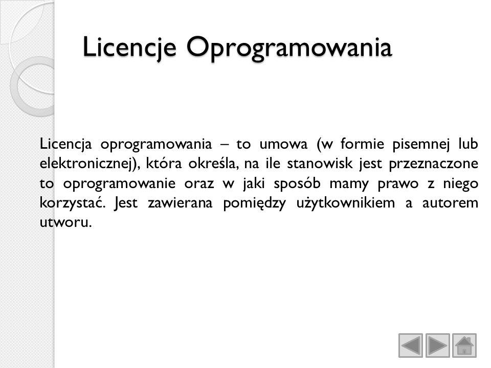 Licencje Oprogramowania Licencja oprogramowania – to umowa (w formie pisemnej lub elektronicznej), która określa, na ile stanowisk jest przeznaczone to oprogramowanie oraz w jaki sposób mamy prawo z niego korzystać.