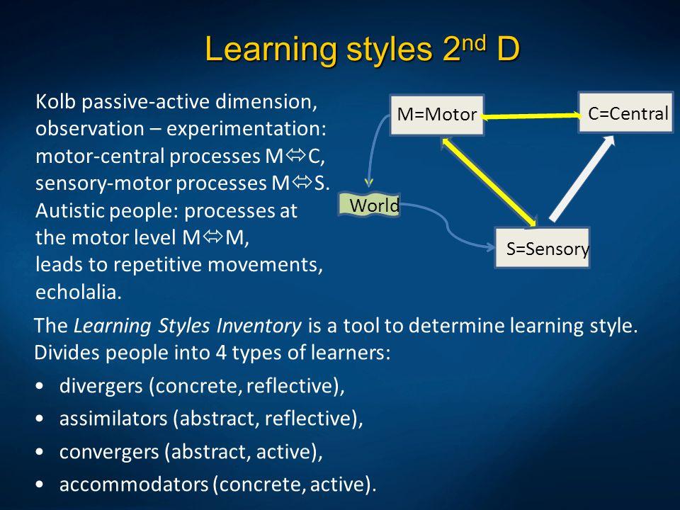 Learning styles 2 nd D Kolb passive-active dimension, observation – experimentation: motor-central processes M  C, sensory-motor processes M  S. Aut