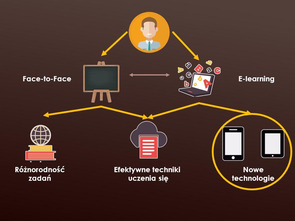 Face-to-FaceE-learning Nowe technologie Efektywne techniki uczenia się Różnorodność zadań