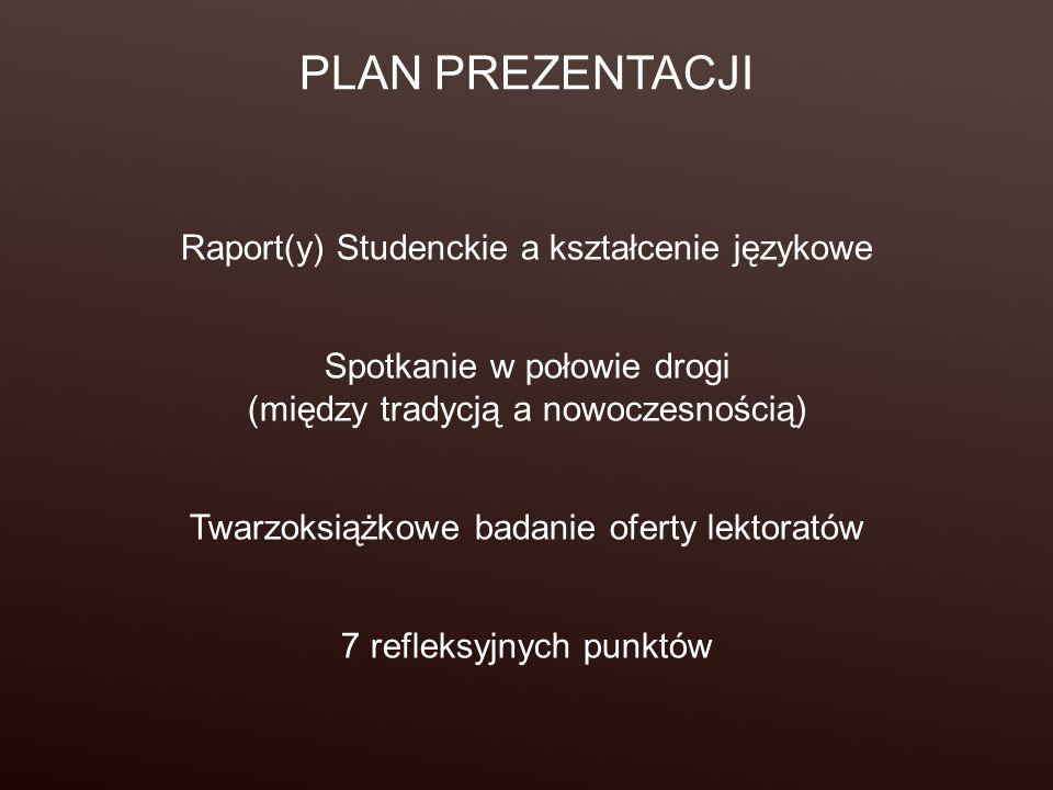 PLAN PREZENTACJI Raport(y) Studenckie a kształcenie językowe Spotkanie w połowie drogi (między tradycją a nowoczesnością) Twarzoksiążkowe badanie ofer