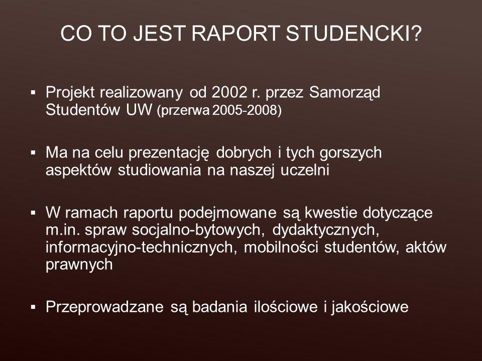 CO TO JEST RAPORT STUDENCKI?  Projekt realizowany od 2002 r. przez Samorząd Studentów UW (przerwa 2005-2008)  Ma na celu prezentację dobrych i tych