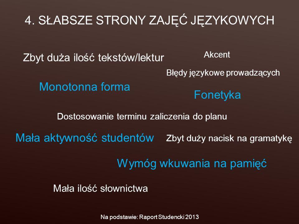 DZIĘKUJE ZA UWAGĘ Walery Stasiak Zarząd Samorządu Studentów Uniwersytetu Warszawskiego