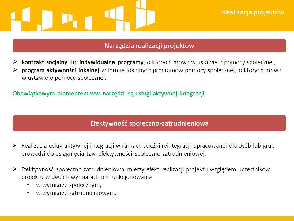  kontrakt socjalny lub indywidualne programy, o których mowa w ustawie o pomocy społecznej,  program aktywności lokalnej w formie lokalnych programó