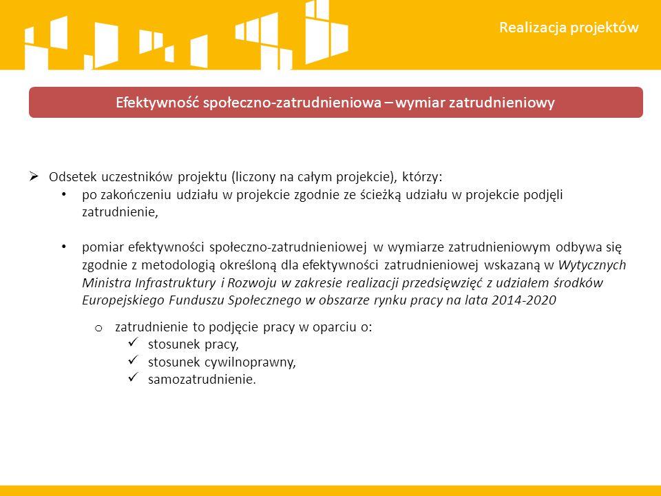  Odsetek uczestników projektu (liczony na całym projekcie), którzy: po zakończeniu udziału w projekcie zgodnie ze ścieżką udziału w projekcie podjęli