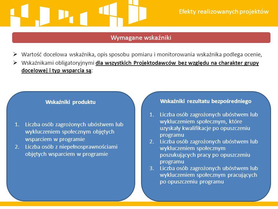  Wartość docelowa wskaźnika, opis sposobu pomiaru i monitorowania wskaźnika podlega ocenie,  Wskaźnikami obligatoryjnymi dla wszystkich Projektodawc
