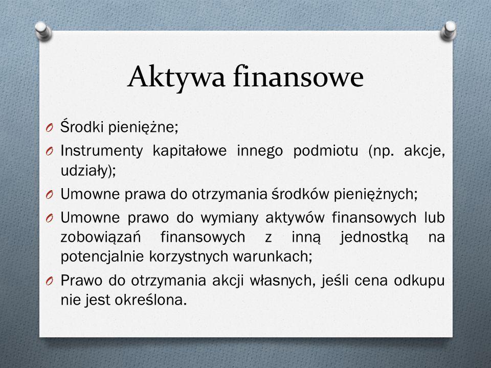 Aktywa finansowe O Środki pieniężne; O Instrumenty kapitałowe innego podmiotu (np. akcje, udziały); O Umowne prawa do otrzymania środków pieniężnych;