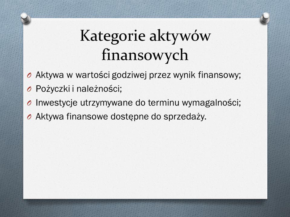 Kategorie aktywów finansowych O Aktywa w wartości godziwej przez wynik finansowy; O Pożyczki i należności; O Inwestycje utrzymywane do terminu wymagal