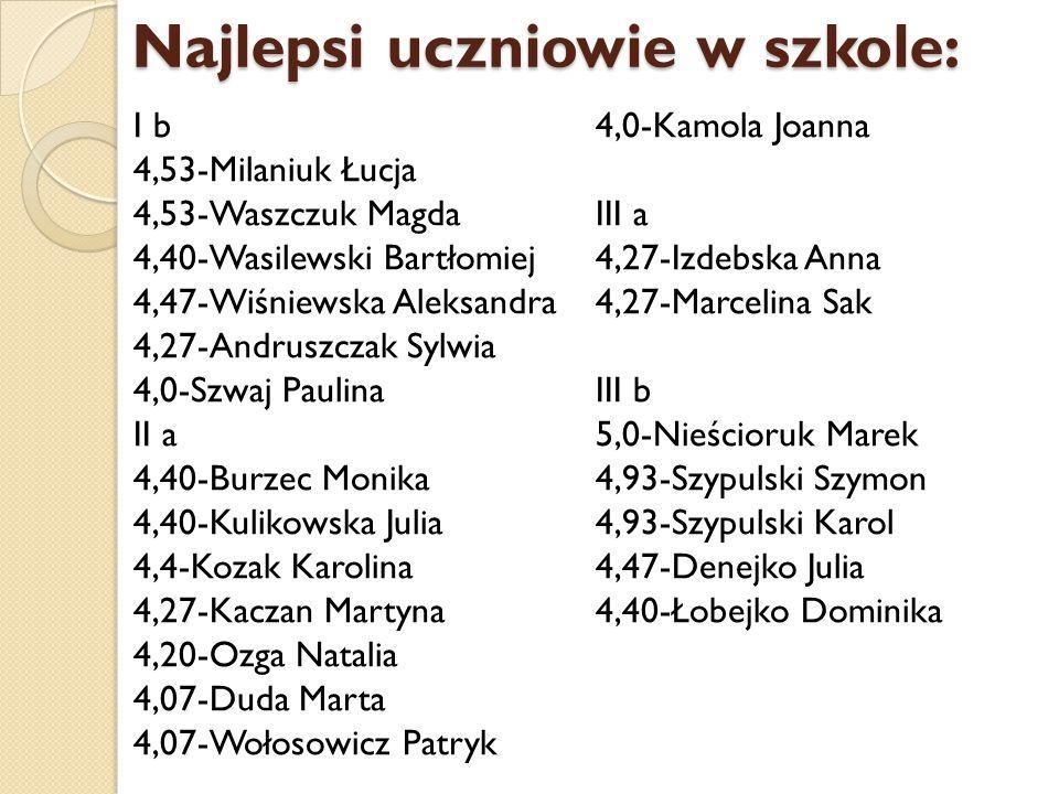 KONKURS WOKALNY ZESPÓŁ JABŁONECZKA brał udział w XX Wojewódzki Festiwal Kolęd w Puławach – 23.01.2015 r.